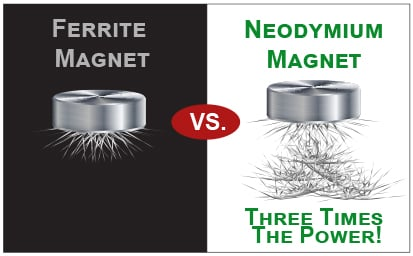 Ferrite Neodymium Magnet_NONLINEAR Horizontal